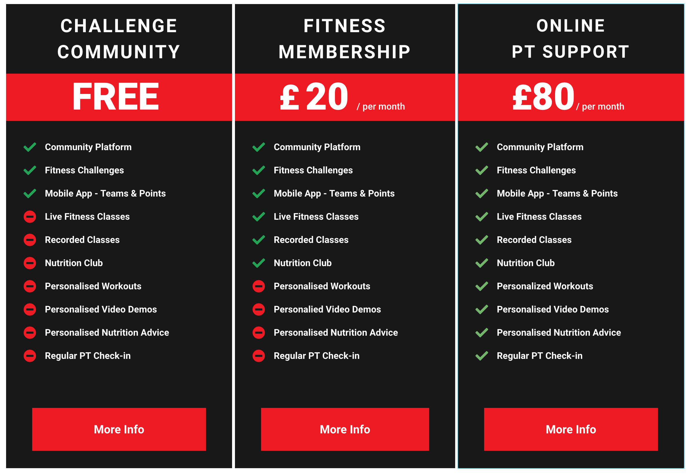 Challenge Life Membership
