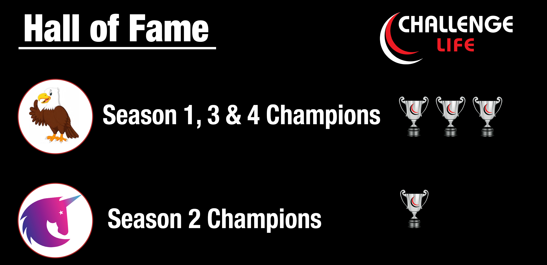 Hall of Fame Banner