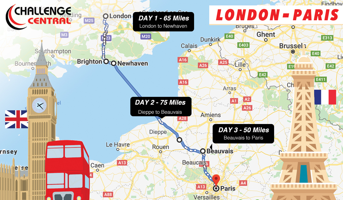 London to Paris Info Graphic